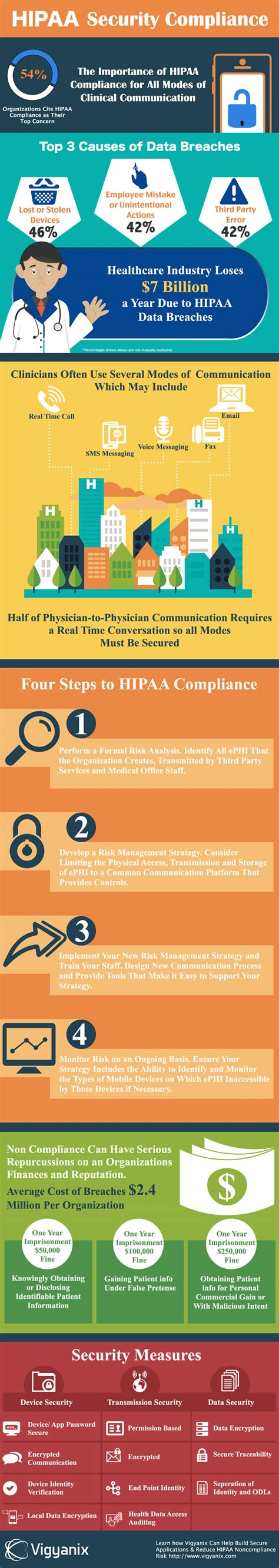 HIPAA demystified – What you need to know about HIPAA