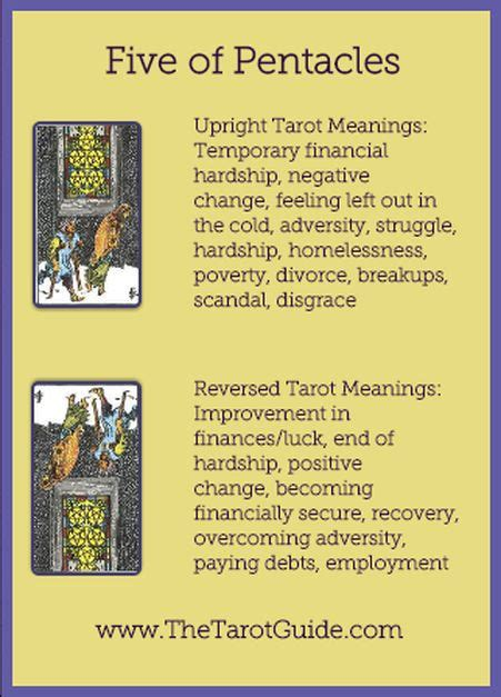 Five of Pentacles Tarot Flashcard showing the best keyword